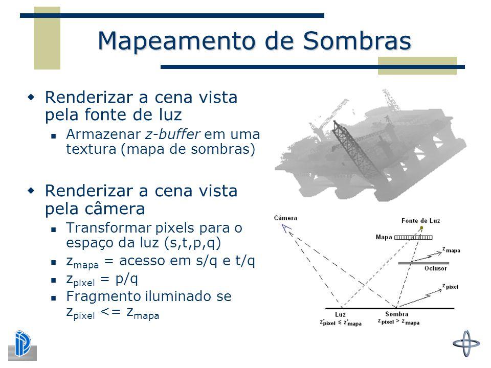 Mapeamento de Sombras  Renderizar a cena vista pela fonte de luz Armazenar z-buffer em uma textura (mapa de sombras)  Renderizar a cena vista pela câmera Transformar pixels para o espaço da luz (s,t,p,q) z mapa = acesso em s/q e t/q z pixel = p/q Fragmento iluminado se z pixel <= z mapa