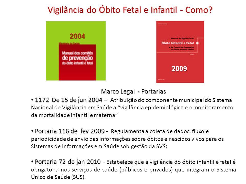 Vigilância do Óbito Fetal e Infantil - Como? 2004 Marco Legal - Portarias 1172 De 15 de jun 2004 – 1172 De 15 de jun 2004 – A tribuição do componente