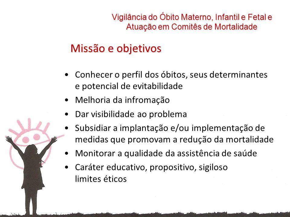 Missão e objetivos Conhecer o perfil dos óbitos, seus determinantes e potencial de evitabilidade Melhoria da infromação Dar visibilidade ao problema S