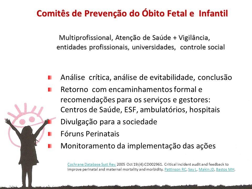 Comitês de Prevenção do Óbito Fetal e Infantil Análise crítica, análise de evitabilidade, conclusão Retorno com encaminhamentos formal e recomendações
