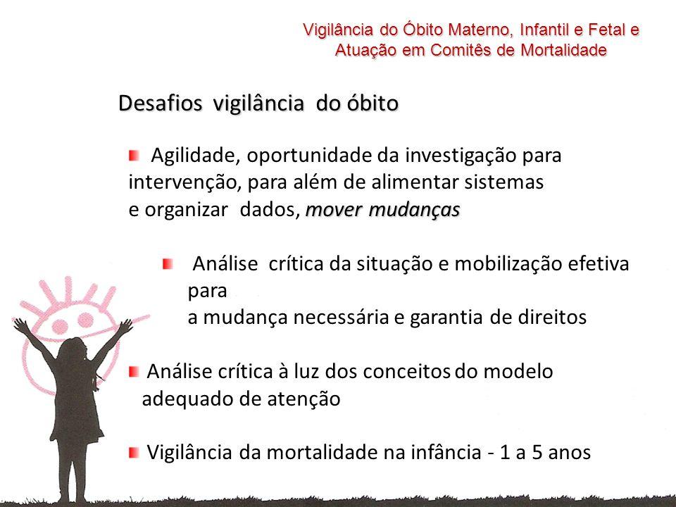 Desafios vigilância do óbito mover mudanças Agilidade, oportunidade da investigação para intervenção, para além de alimentar sistemas e organizar dados, mover mudanças Análise crítica da situação e mobilização efetiva para a mudança necessária e garantia de direitos Análise crítica à luz dos conceitos do modelo adequado de atenção Vigilância da mortalidade na infância - 1 a 5 anos Vigilância do Óbito Materno, Infantil e Fetal e Atuação em Comitês de Mortalidade