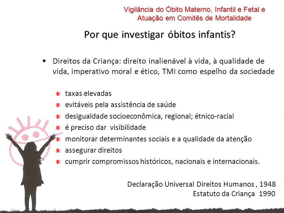 Por que investigar óbitos infantis? Direitos da Criança: direito inalienável à vida, à qualidade de vida, imperativo moral e ético, TMI como espelho d