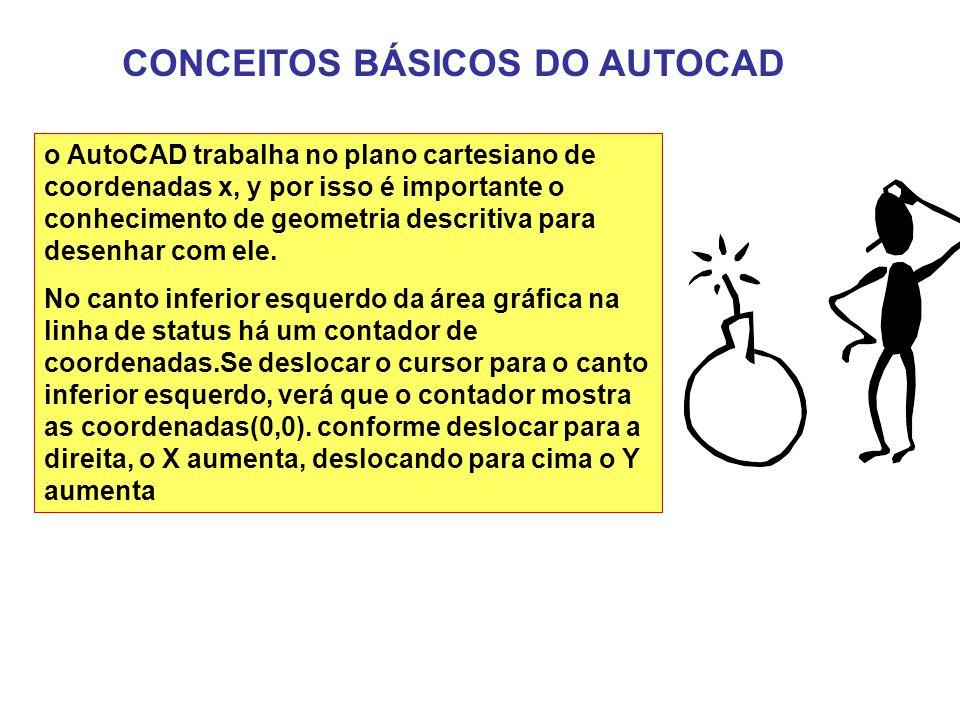 CONCEITOS BÁSICOS DO AUTOCAD o AutoCAD trabalha no plano cartesiano de coordenadas x, y por isso é importante o conhecimento de geometria descritiva para desenhar com ele.