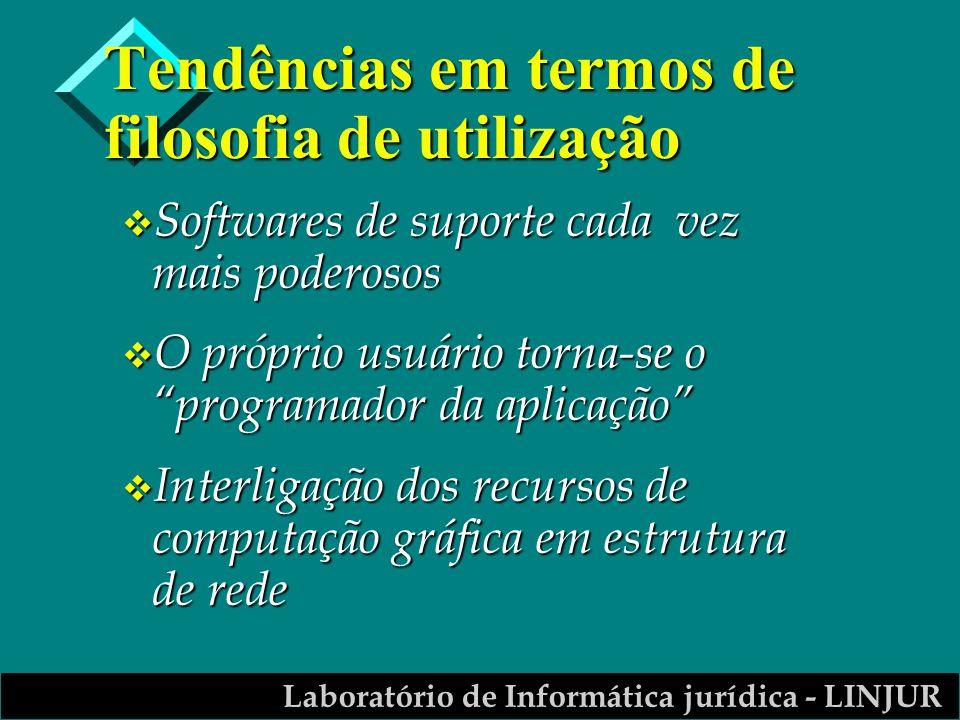 Laboratório de Informática jurídica - LINJUR Tendências em termos de filosofia de utilização v Softwares de suporte cada vez mais poderosos v O própri
