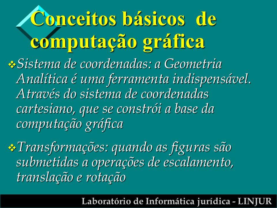 Laboratório de Informática jurídica - LINJUR Conceitos básicos de computação gráfica v Sistema de coordenadas: a Geometria Analítica é uma ferramenta indispensável.