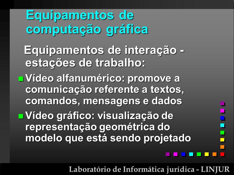 Laboratório de Informática jurídica - LINJUR Equipamentos de computação gráfica Equipamentos de interação - estações de trabalho: Equipamentos de inte