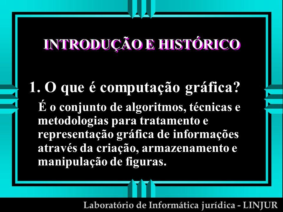 Laboratório de Informática jurídica - LINJUR INTRODUÇÃO E HISTÓRICO 1. O que é computação gráfica? É o conjunto de algoritmos, técnicas e metodologias