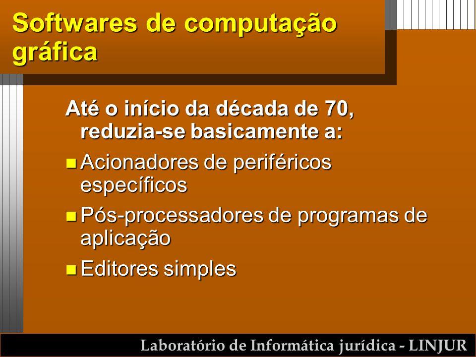 Laboratório de Informática jurídica - LINJUR Softwares de computação gráfica Até o início da década de 70, reduzia-se basicamente a: n Acionadores de periféricos específicos n Pós-processadores de programas de aplicação n Editores simples