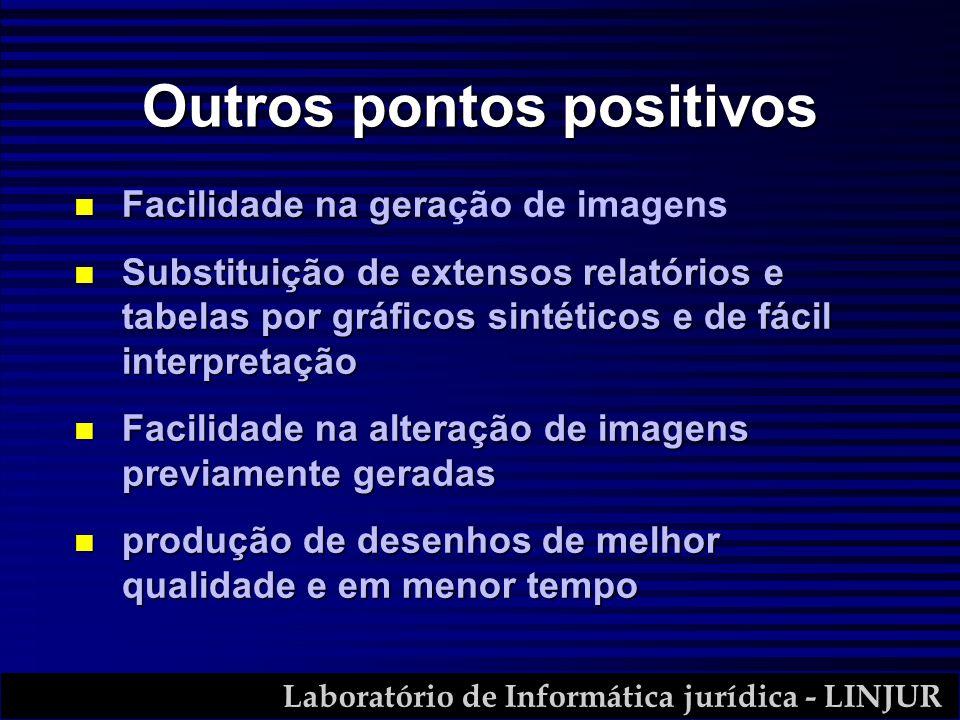 Laboratório de Informática jurídica - LINJUR Outros pontos positivos n Facilidade na gera n Facilidade na geração de imagens n Substituição de extenso