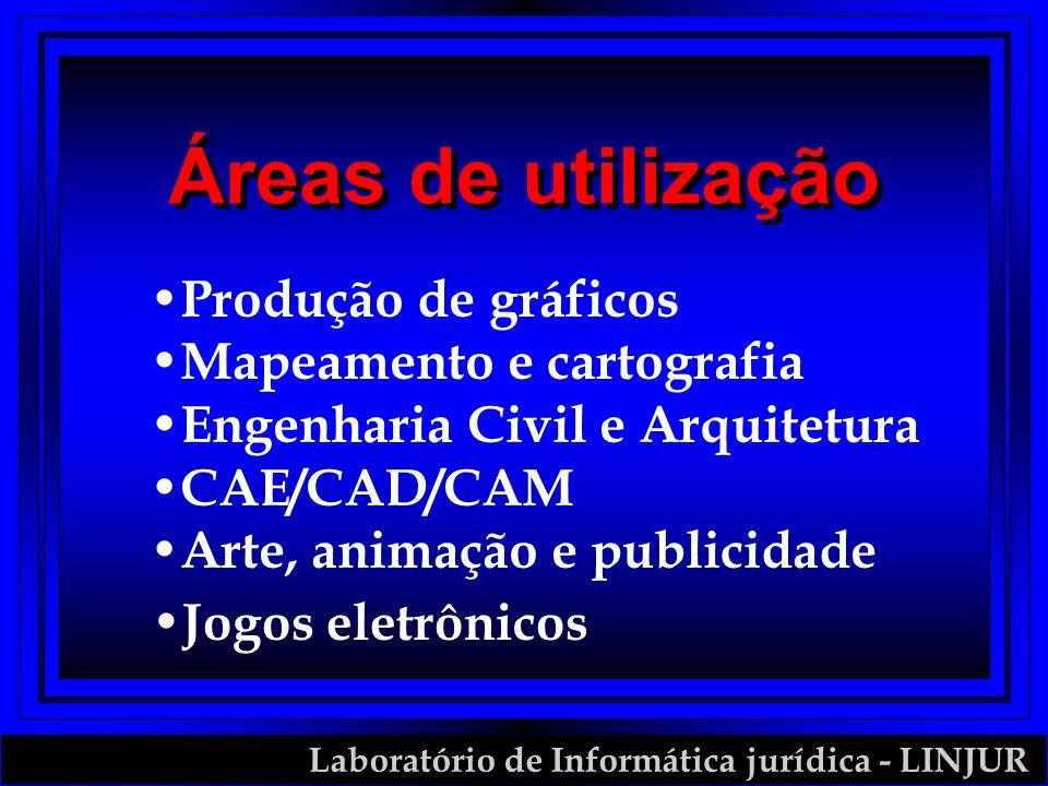 Laboratório de Informática jurídica - LINJUR Áreas de utilização Produção de gráficos Mapeamento e cartografia Engenharia Civil e Arquitetura CAE/CAD/CAM Arte, animação e publicidade Jogos eletrônicos
