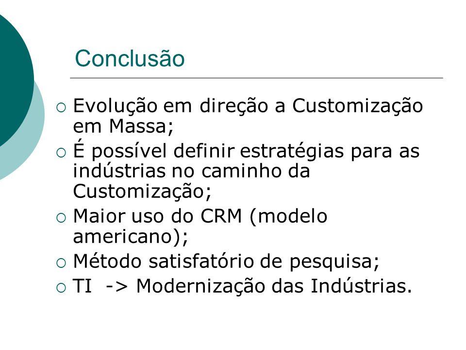 Conclusão  Evolução em direção a Customização em Massa;  É possível definir estratégias para as indústrias no caminho da Customização;  Maior uso do CRM (modelo americano);  Método satisfatório de pesquisa;  TI -> Modernização das Indústrias.