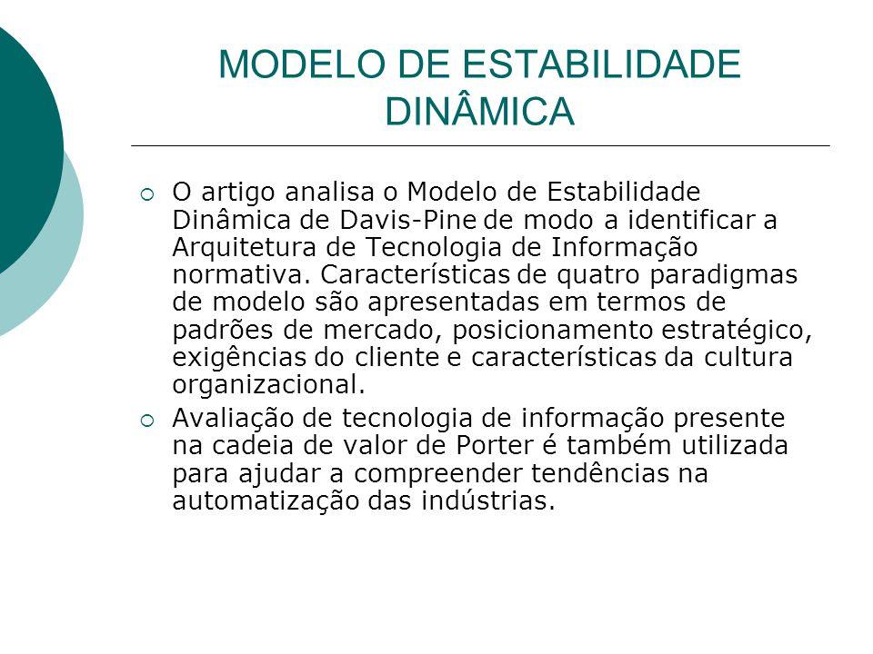 MODELO DE ESTABILIDADE DINÂMICA  O artigo analisa o Modelo de Estabilidade Dinâmica de Davis-Pine de modo a identificar a Arquitetura de Tecnologia de Informação normativa.