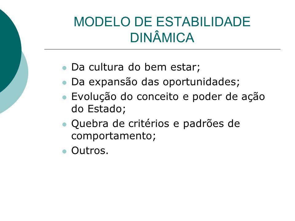 MODELO DE ESTABILIDADE DINÂMICA  O modelo de estabilidade dinâmica está sendo empregado para avaliar a complexidade destas transições.