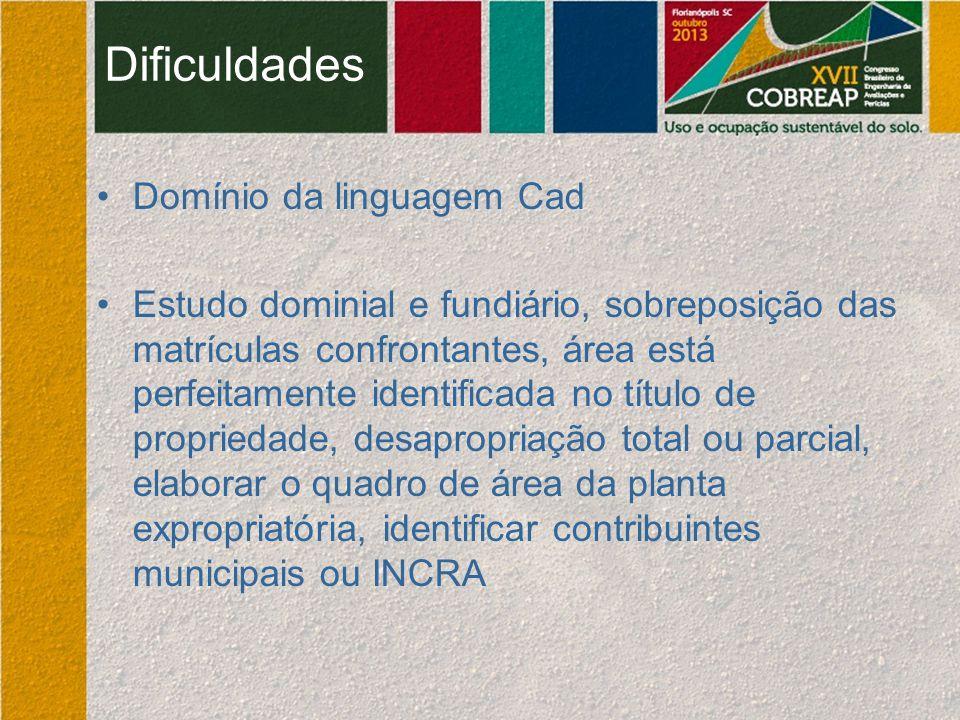 Dificuldades Domínio da linguagem Cad Estudo dominial e fundiário, sobreposição das matrículas confrontantes, área está perfeitamente identificada no