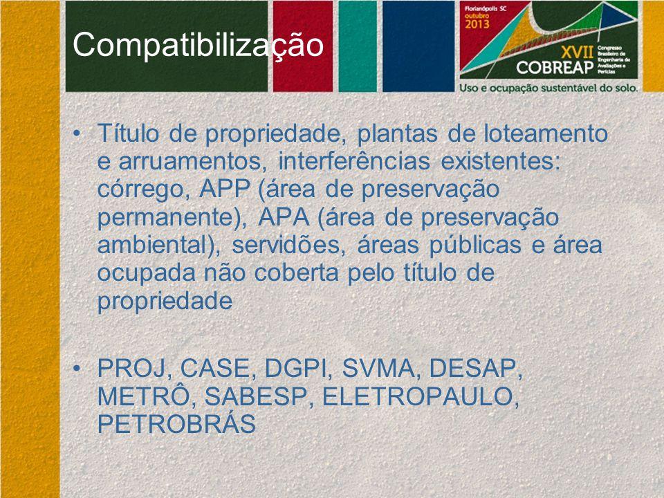 Compatibilização Título de propriedade, plantas de loteamento e arruamentos, interferências existentes: córrego, APP (área de preservação permanente),