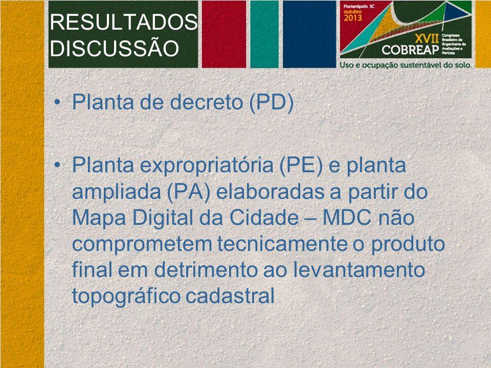 RESULTADOS DISCUSSÃO Planta de decreto (PD) Planta expropriatória (PE) e planta ampliada (PA) elaboradas a partir do Mapa Digital da Cidade – MDC não