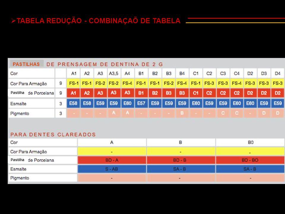  TABELA REDUÇÃO - COMBINAÇAÕ DE TABELA PASTILHAS Pastilha