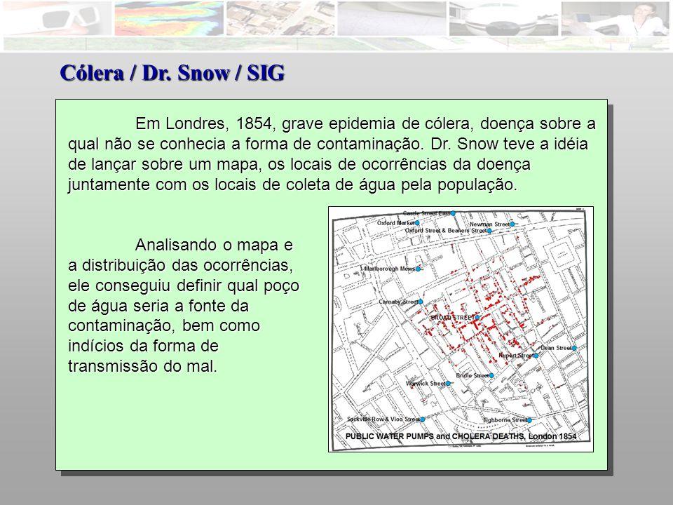 KOSMO – Sistema de Referência (SIRGAS - UTM) Adequar SR para 31997 Ambiente Visualização 1- 2 - 3 - 4 -