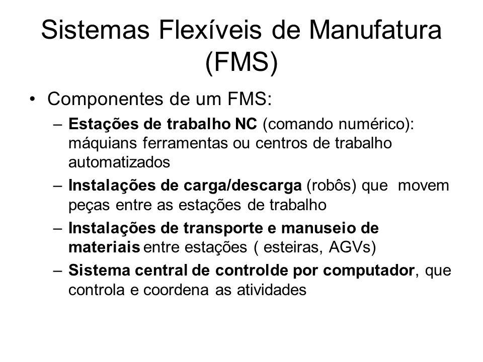 Sistemas Flexíveis de Manufatura (FMS) Componentes de um FMS: –Estações de trabalho NC (comando numérico): máquians ferramentas ou centros de trabalho