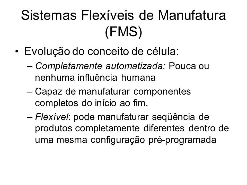 Sistemas Flexíveis de Manufatura (FMS) Evolução do conceito de célula: –Completamente automatizada: Pouca ou nenhuma influência humana –Capaz de manuf