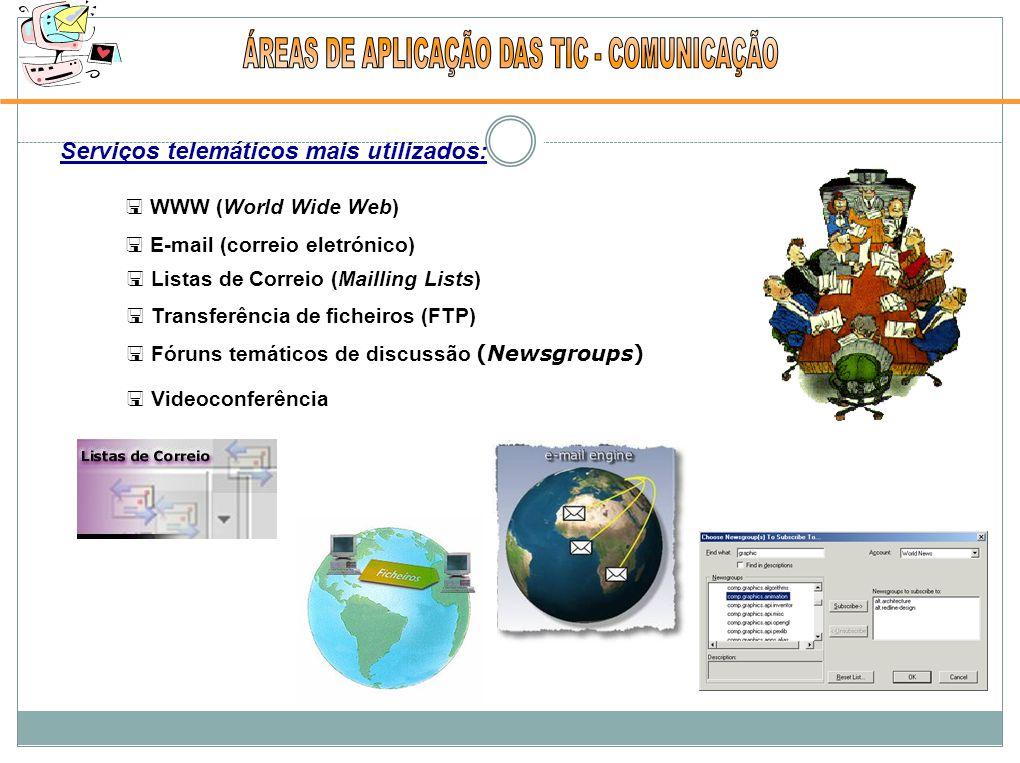 Serviços telemáticos mais utilizados:  WWW (World Wide Web)  E-mail (correio eletrónico)  Listas de Correio (Mailling Lists)  Transferência de ficheiros (FTP)  Fóruns temáticos de discussão (Newsgroups)  Videoconferência