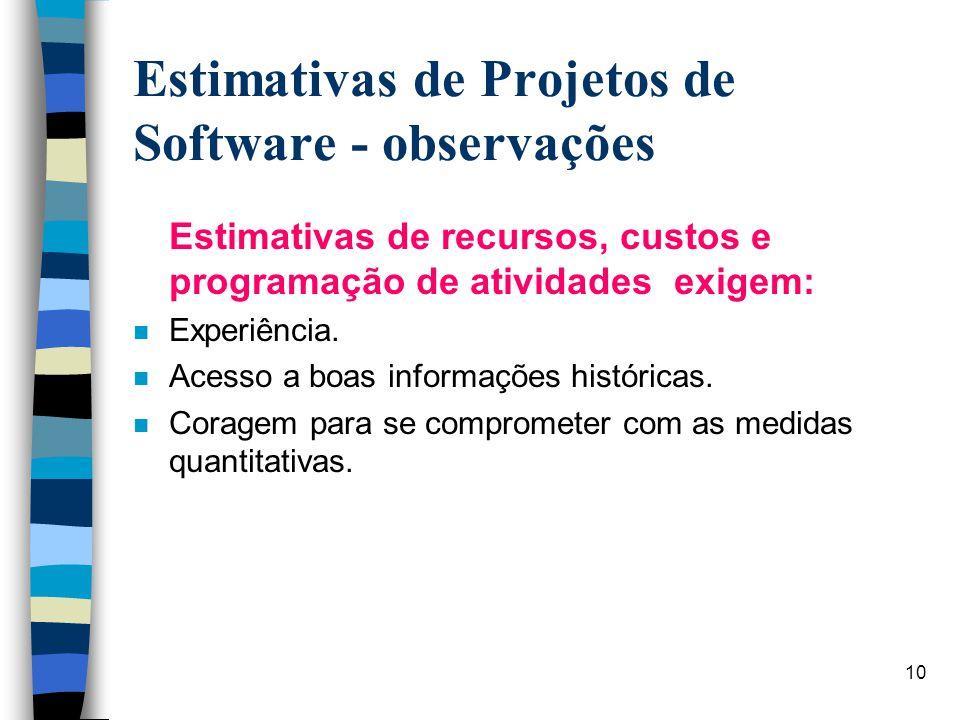 10 Estimativas de Projetos de Software - observações Estimativas de recursos, custos e programação de atividades exigem: n Experiência. n Acesso a boa