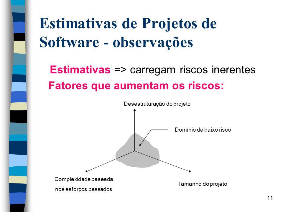 11 Estimativas de Projetos de Software - observações Estimativas => carregam riscos inerentes Fatores que aumentam os riscos: Tamanho do projeto Compl