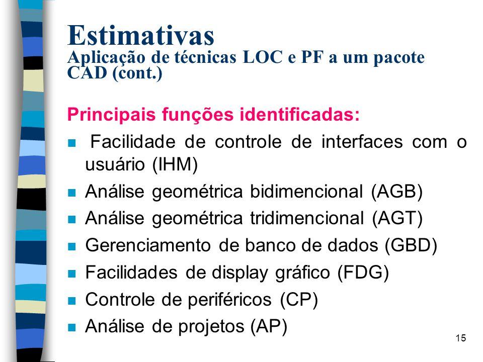 15 Estimativas Aplicação de técnicas LOC e PF a um pacote CAD (cont.) Principais funções identificadas: n Facilidade de controle de interfaces com o u