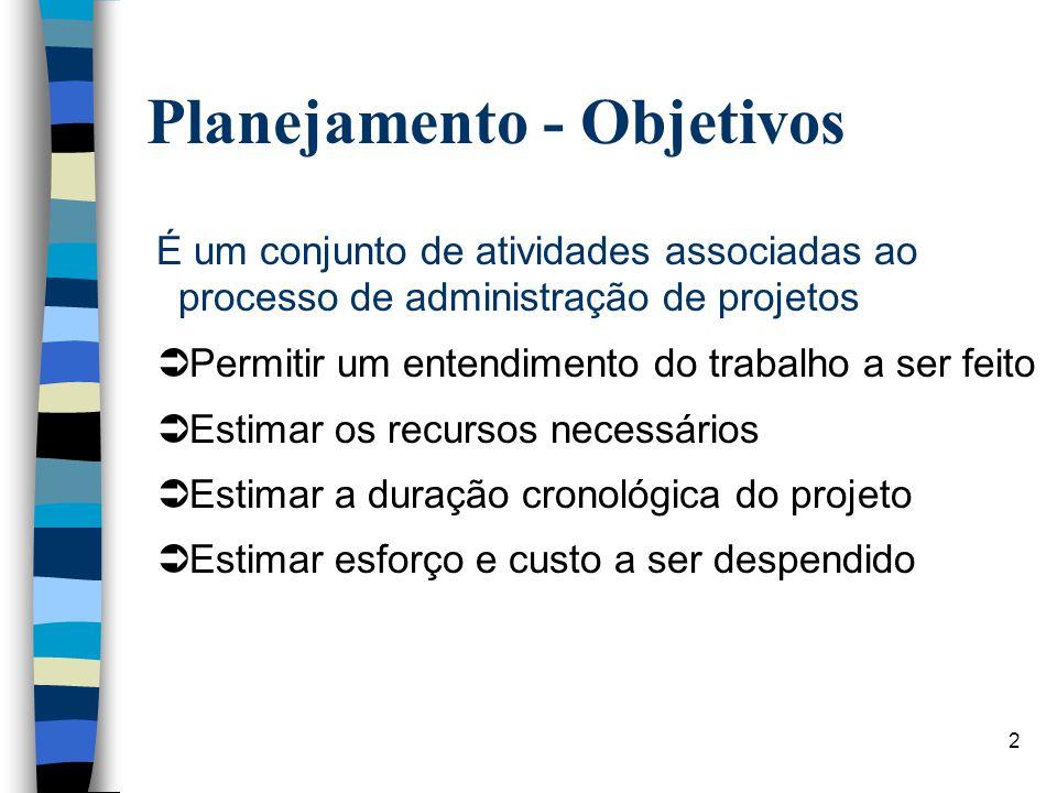 2 Planejamento - Objetivos É um conjunto de atividades associadas ao processo de administração de projetos  Permitir um entendimento do trabalho a se