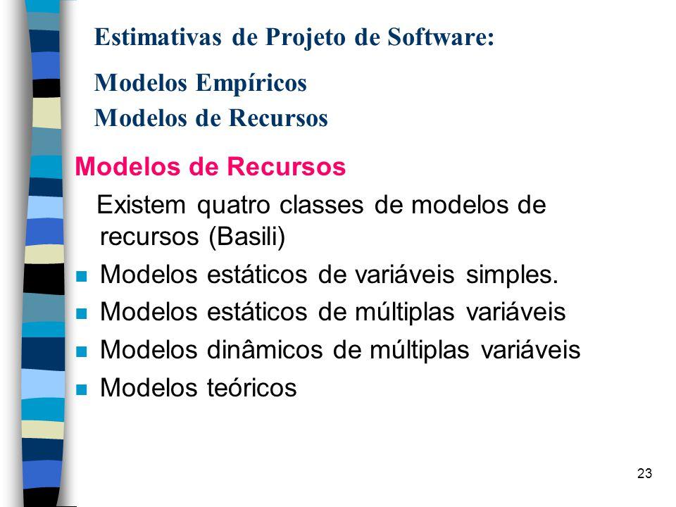 24 Estimativas de Projeto de Software: Modelos Empíricos Modelos de Recursos Modelos Estáticos de Variáveis simples Recurso = C1 X (características Estimadas) Recurso: –esforço –duração do projeto –tamanho da equipe –páginas (linhas) de documentação C2