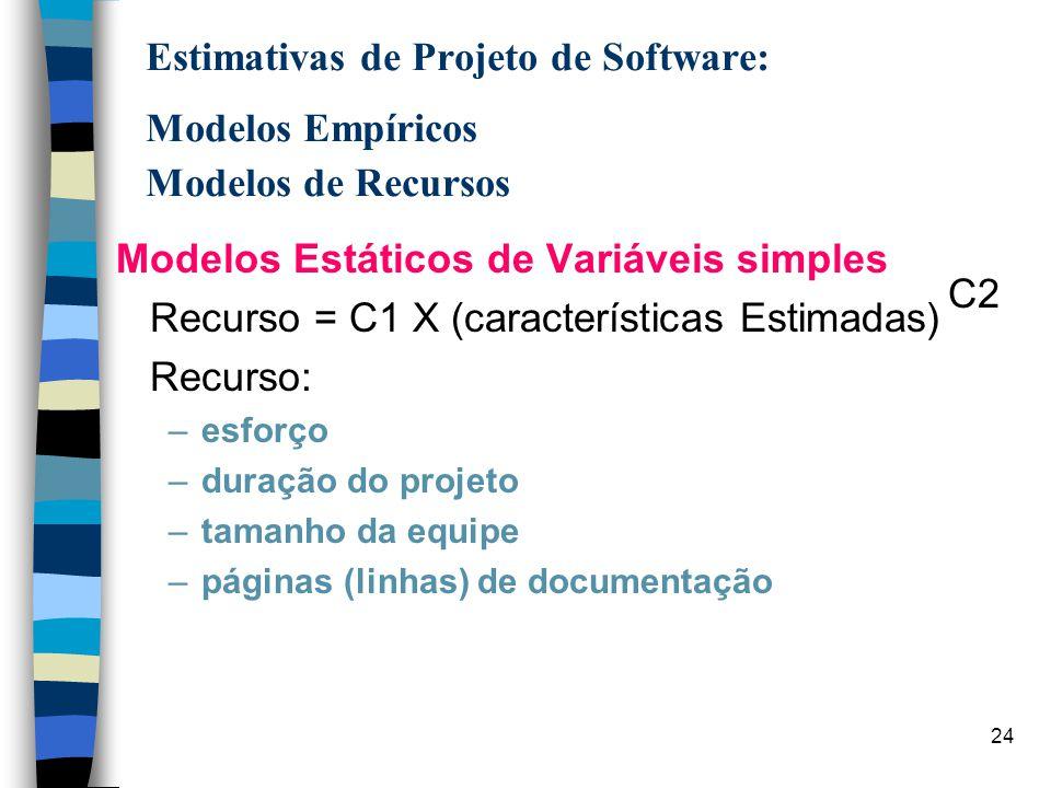 25 Estimativas de Projeto de Software: Modelos Empíricos Modelos de Recursos Modelos Estáticos de Variáveis simples Recurso = C1 X (características Estimadas) Características Estimadas –linhas de código fonte (LOC) –esforço (se estimado) C1 e C2 - constantes derivadas de dados compilados de projetos passados.