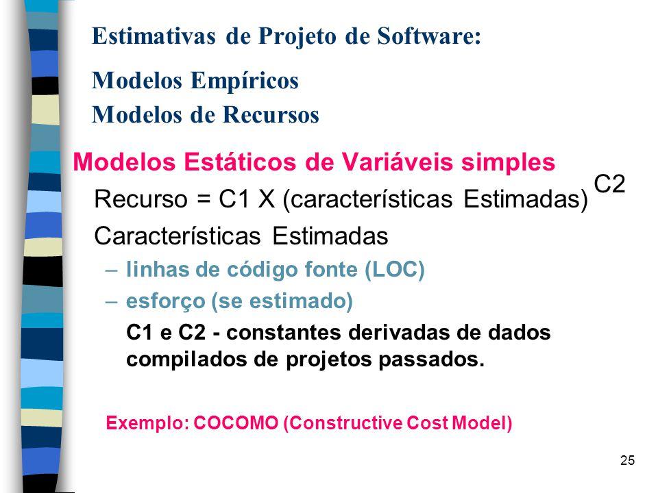 25 Estimativas de Projeto de Software: Modelos Empíricos Modelos de Recursos Modelos Estáticos de Variáveis simples Recurso = C1 X (características Es