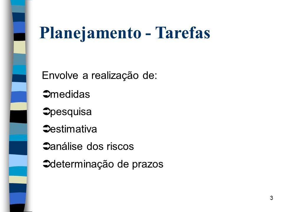 4 Planejamento - atividades associadas 1.