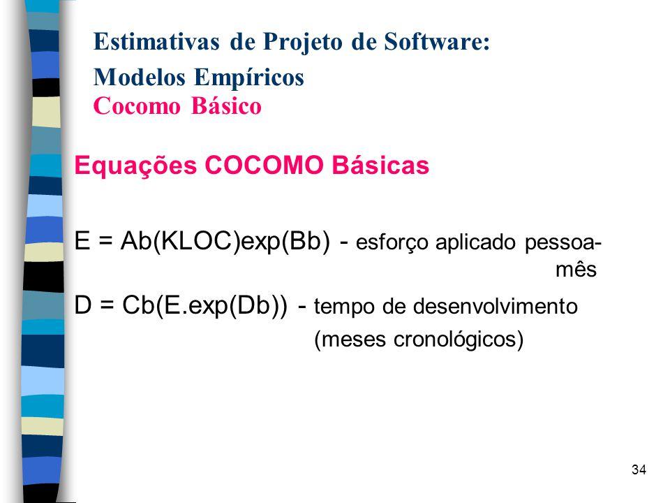 34 Estimativas de Projeto de Software: Modelos Empíricos Cocomo Básico Equações COCOMO Básicas E = Ab(KLOC)exp(Bb) - esforço aplicado pessoa- mês D =