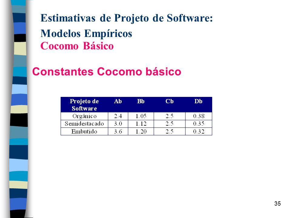 36 Estimativas de Projeto de Software: Modelos Empíricos Cocomo Intermediário n Modelo básico é ampliado para levar em consideração os atributos direcionadores de custo: –Atributos do produto {confiabilidade, tamanho BD, complexidade} –Atributos do hardware {restrições de desempenho, memória, etc} –Atributos de pessoal {experiência} –Atributos de projeto {uso de Case, metodologias, cronograma de atividades, etc} Total = 15 atributos (pontua-se em uma escala de 6 pontos onde 0 - muito baixo e 6 - extrem.