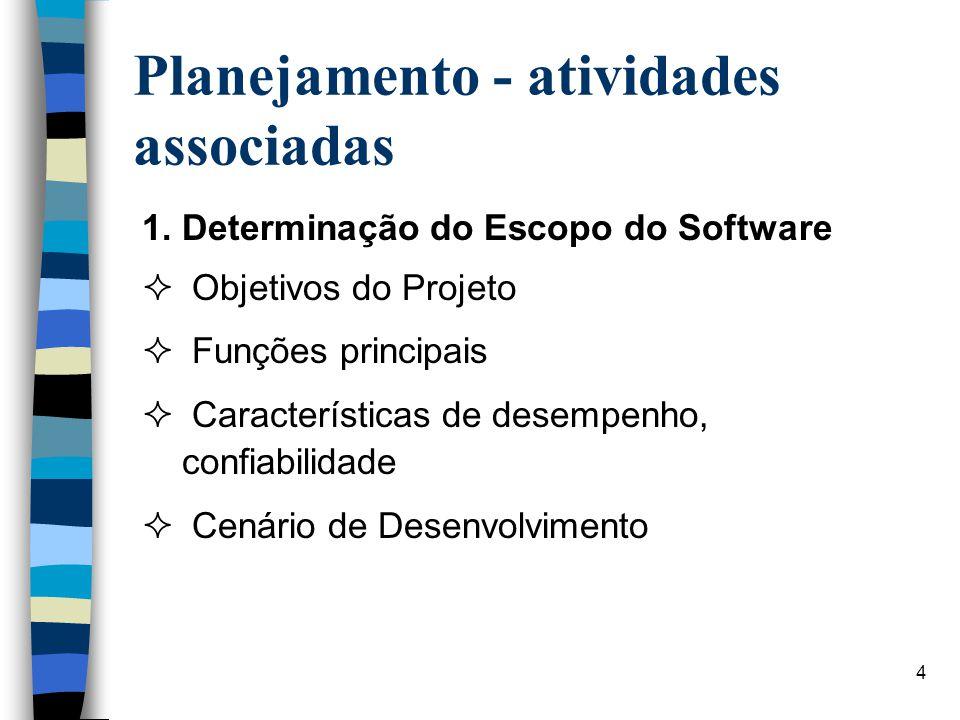 4 Planejamento - atividades associadas 1. Determinação do Escopo do Software  Objetivos do Projeto  Funções principais  Características de desempen