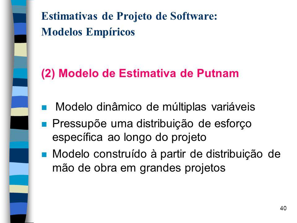 40 Estimativas de Projeto de Software: Modelos Empíricos (2) Modelo de Estimativa de Putnam n Modelo dinâmico de múltiplas variáveis n Pressupõe uma d