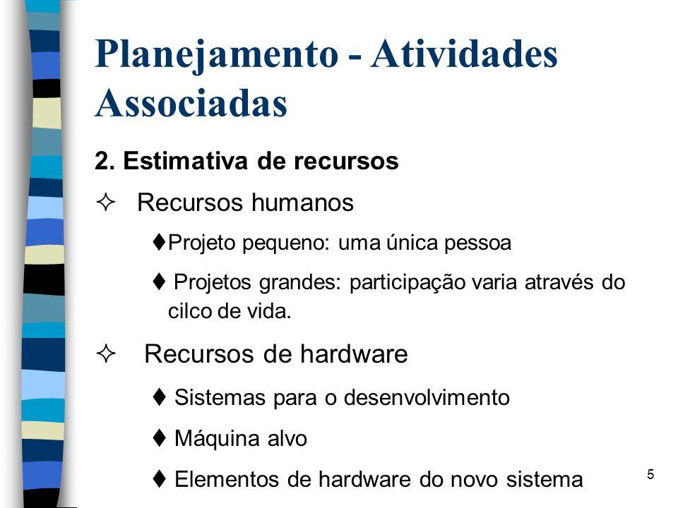 5 Planejamento - Atividades Associadas 2. Estimativa de recursos  Recursos humanos  Projeto pequeno: uma única pessoa  Projetos grandes: participaç