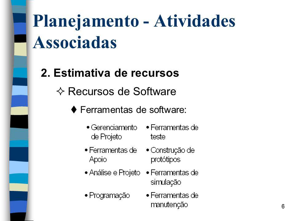 6 Planejamento - Atividades Associadas 2. Estimativa de recursos  Recursos de Software  Ferramentas de software: