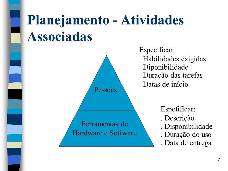 7 Planejamento - Atividades Associadas Pessoas Ferramentas de Hardware e Software Especificar:. Habilidades exigidas. Diponibilidade. Duração das tare
