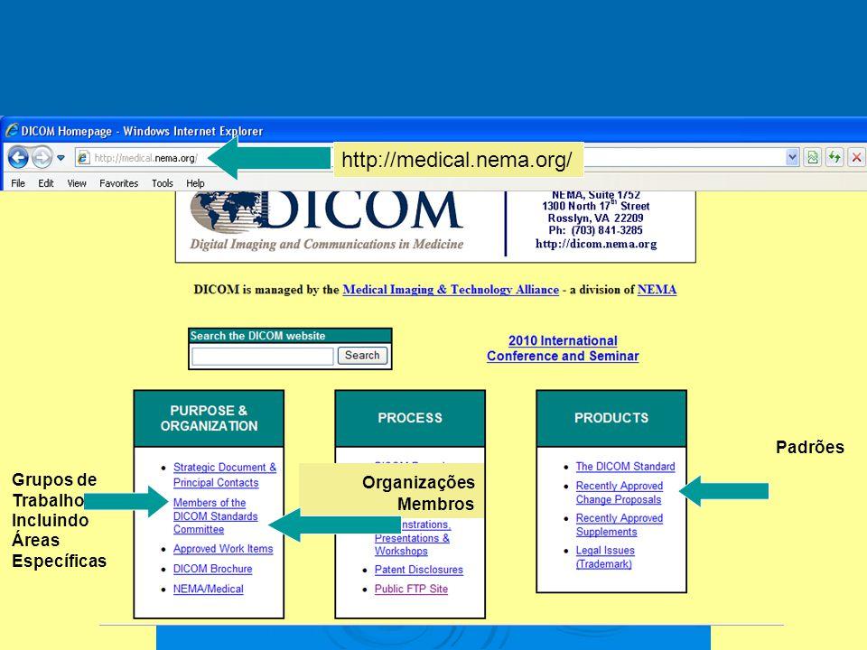 Padrões Grupos de Trabalho Incluindo Áreas Específicas Organizações Membros http://medical.nema.org/