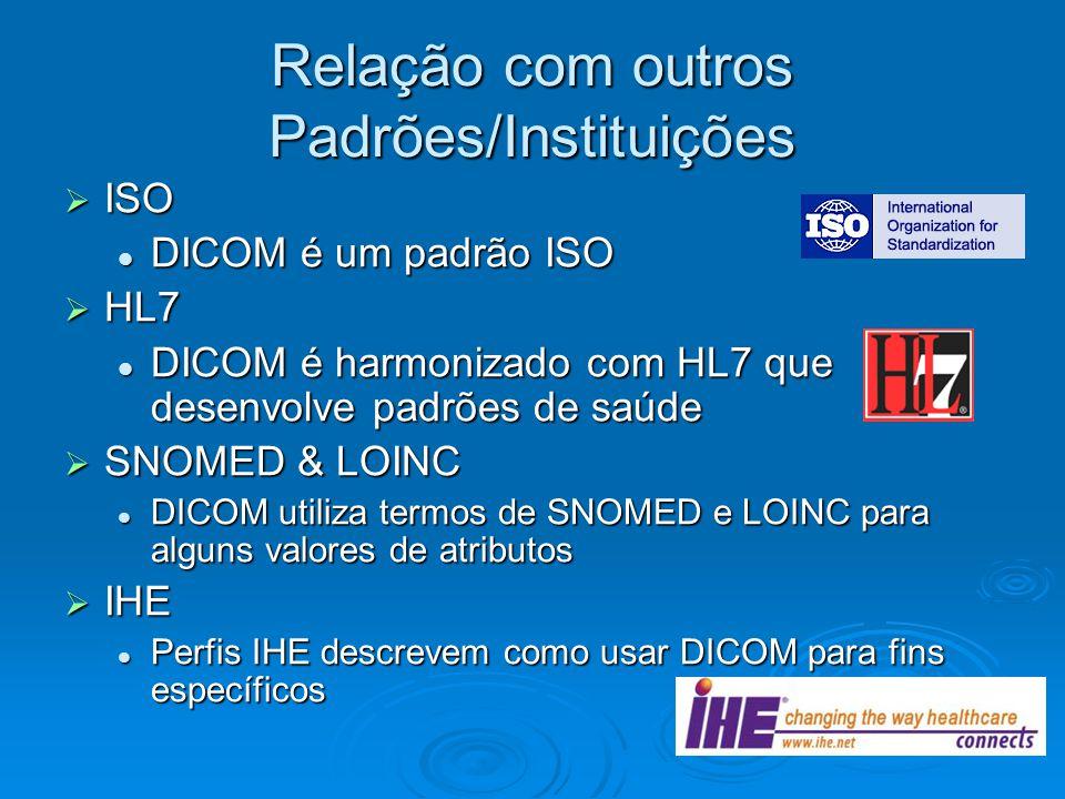 Relação com outros Padrões/Instituições  ISO DICOM é um padrão ISO DICOM é um padrão ISO  HL7 DICOM é harmonizado com HL7 que desenvolve padrões de saúde DICOM é harmonizado com HL7 que desenvolve padrões de saúde  SNOMED & LOINC DICOM utiliza termos de SNOMED e LOINC para alguns valores de atributos DICOM utiliza termos de SNOMED e LOINC para alguns valores de atributos  IHE Perfis IHE descrevem como usar DICOM para fins específicos Perfis IHE descrevem como usar DICOM para fins específicos