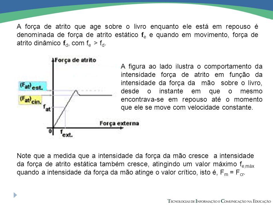 A força de atrito que age sobre o livro enquanto ele está em repouso é denominada de força de atrito estático f e e quando em movimento, força de atrito dinâmico f d, com f e > f d.