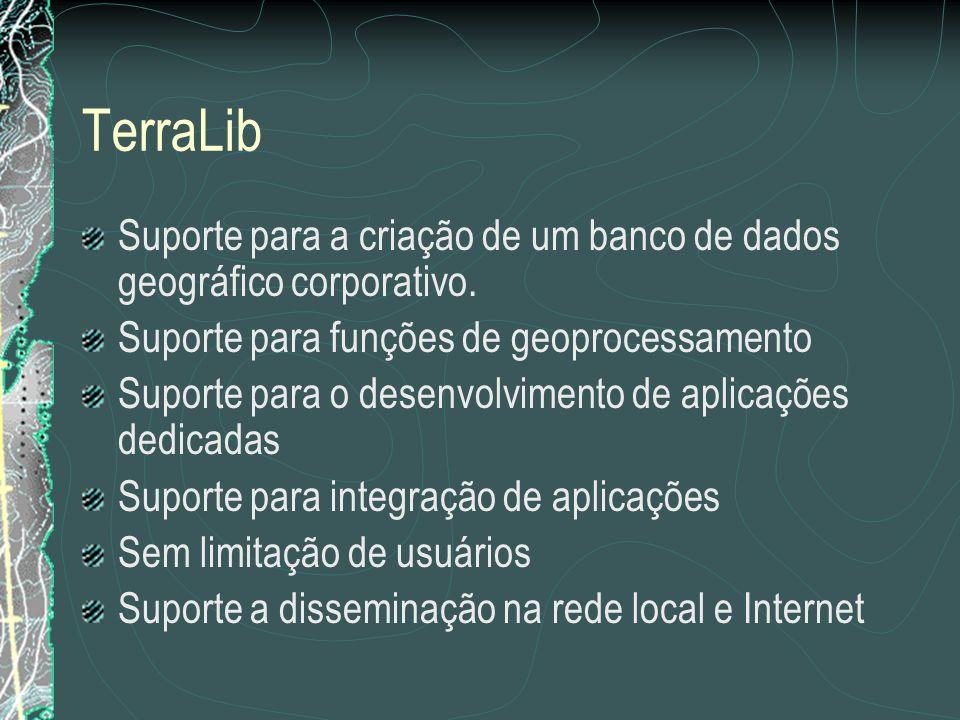 TerraLib Suporte para a criação de um banco de dados geográfico corporativo.