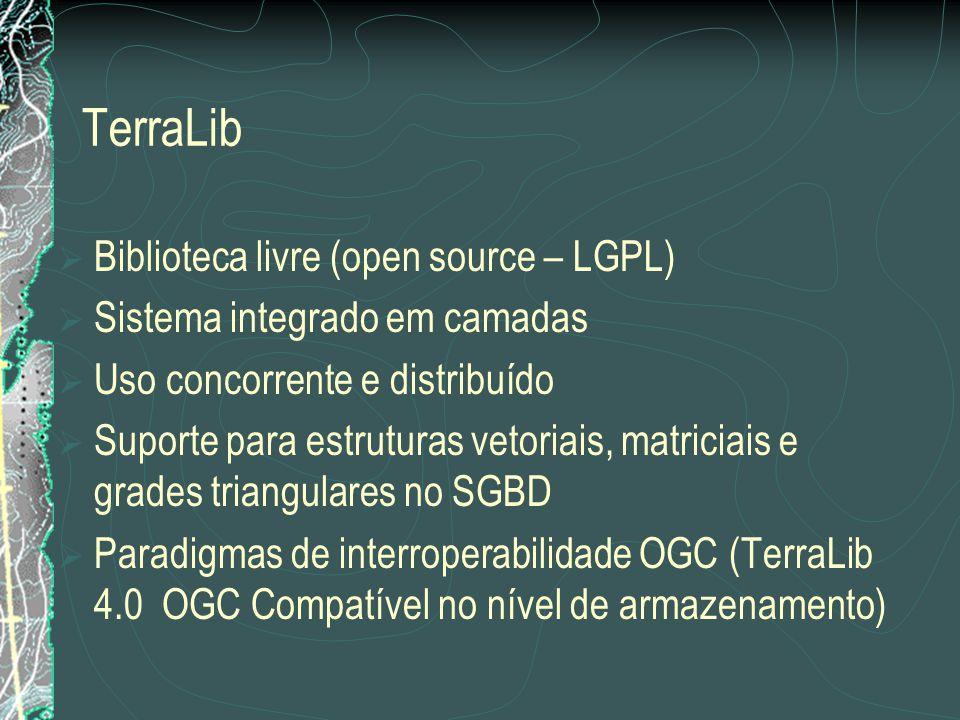 TerraLib  Biblioteca livre (open source – LGPL)  Sistema integrado em camadas  Uso concorrente e distribuído  Suporte para estruturas vetoriais, matriciais e grades triangulares no SGBD  Paradigmas de interroperabilidade OGC (TerraLib 4.0 OGC Compatível no nível de armazenamento)