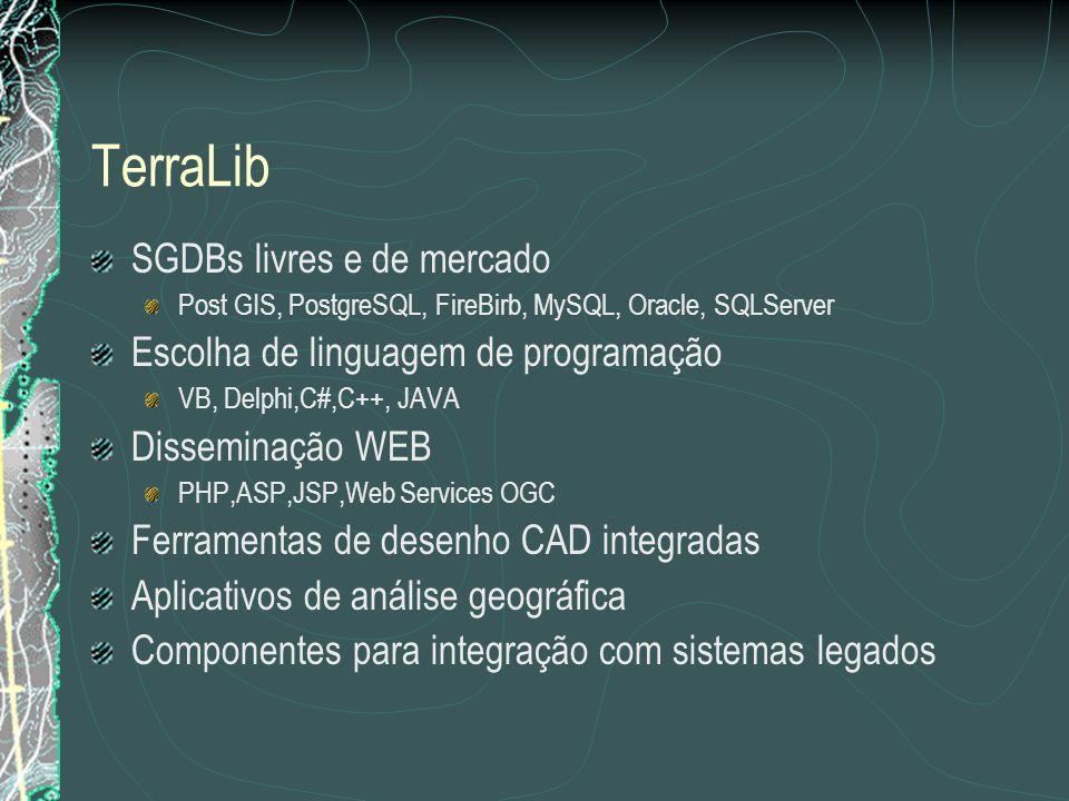 TerraLib SGDBs livres e de mercado Post GIS, PostgreSQL, FireBirb, MySQL, Oracle, SQLServer Escolha de linguagem de programação VB, Delphi,C#,C++, JAVA Disseminação WEB PHP,ASP,JSP,Web Services OGC Ferramentas de desenho CAD integradas Aplicativos de análise geográfica Componentes para integração com sistemas legados