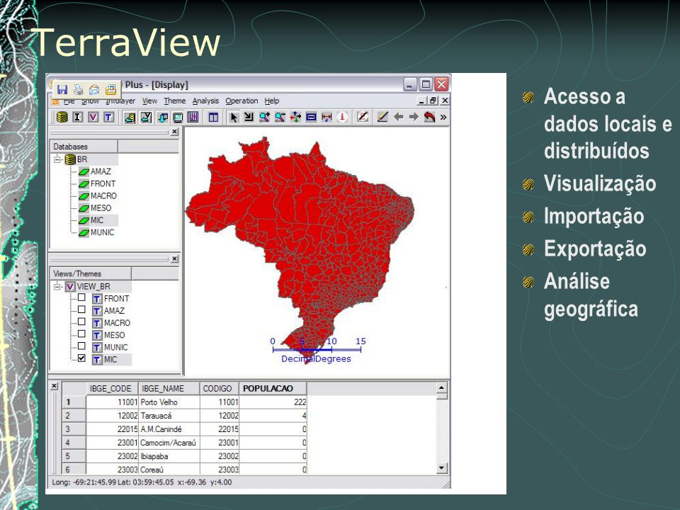 TerraView Acesso a dados locais e distribuídos Visualização Importação Exportação Análise geográfica