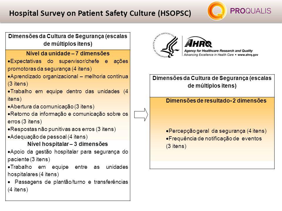 Hospital Survey on Patient Safety Culture (HSOPSC) Dimensões da Cultura de Segurança (escalas de múltiplos itens) Nível da unidade – 7 dimensões  Exp
