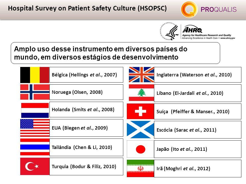 Hospital Survey on Patient Safety Culture (HSOPSC) Amplo uso desse instrumento em diversos países do mundo, em diversos estágios de desenvolvimento Bé