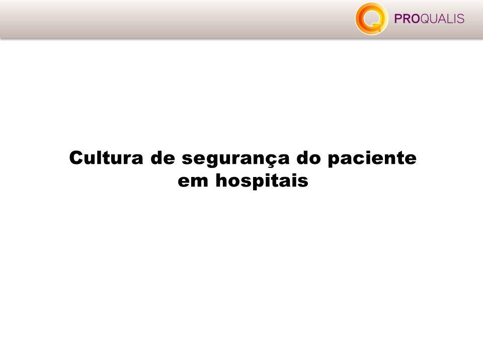 O Hospital Survey on Patient Safety Culture (HSOPSC) (Sorra e Nieva, 2004) foi traduzido para o português e adaptado para uso no Brasil (Reis et al.